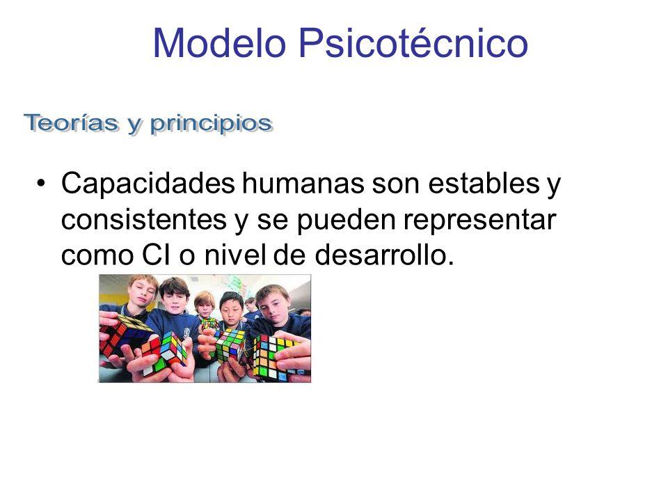 Modelo Psicotécnico Capacidades humanas son estables y consistentes y se pueden representar como CI o nivel de desarrollo.