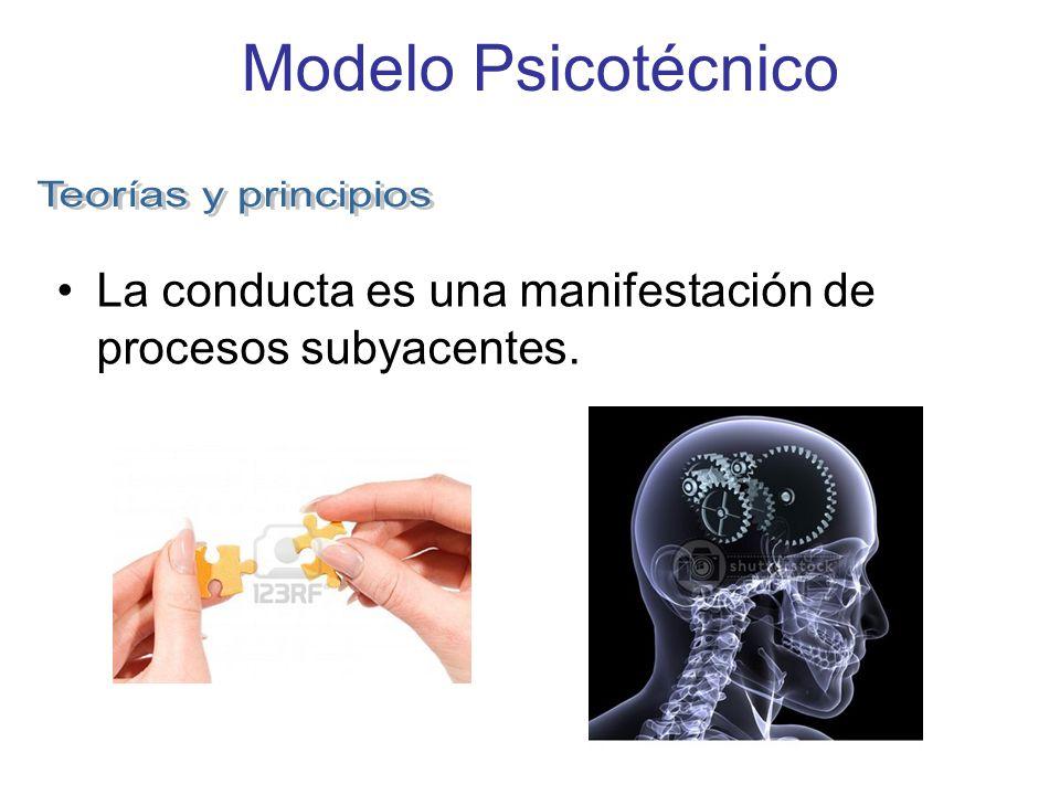 Modelo Psicotécnico La conducta es una manifestación de procesos subyacentes.