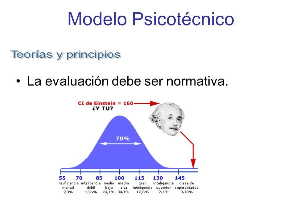 Modelo Psicotécnico La evaluación debe ser normativa.