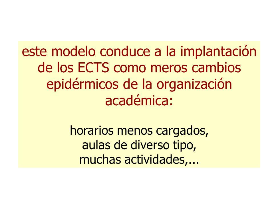 este modelo conduce a la implantación de los ECTS como meros cambios epidérmicos de la organización académica: horarios menos cargados, aulas de diver