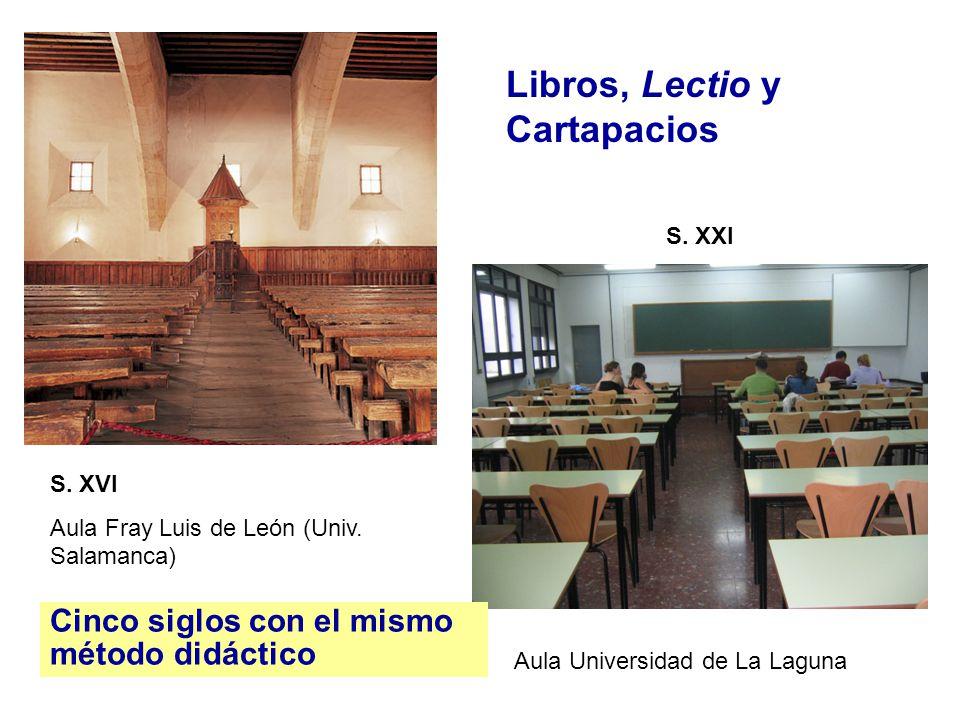 S. XVI Aula Fray Luis de León (Univ. Salamanca) Libros, Lectio y Cartapacios Aula Universidad de La Laguna Cinco siglos con el mismo método didáctico