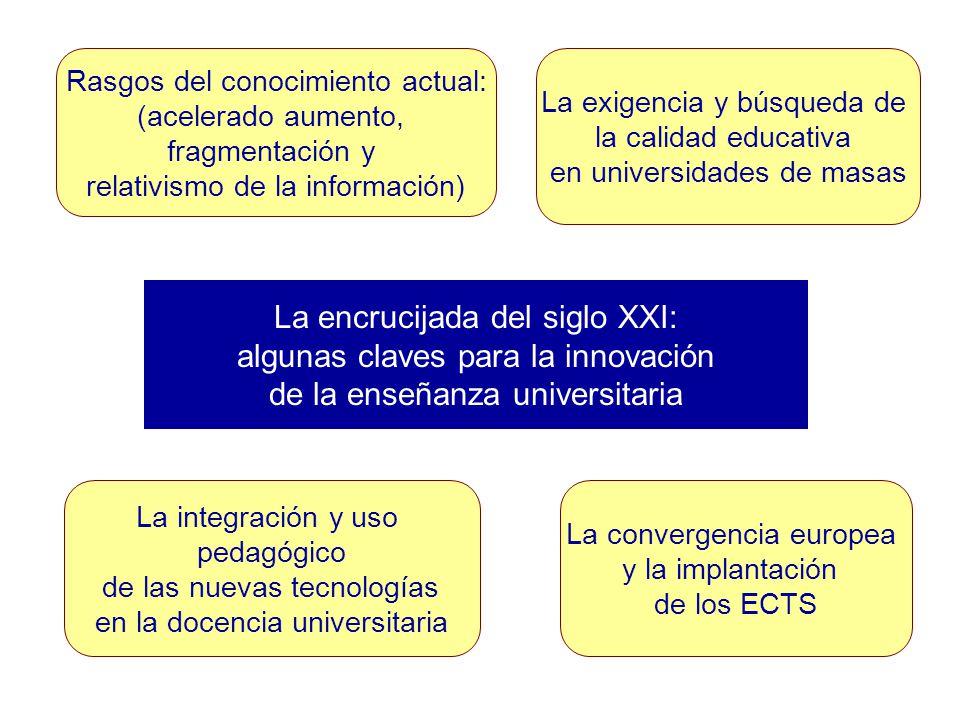 Rasgos del conocimiento actual: (acelerado aumento, fragmentación y relativismo de la información) La exigencia y búsqueda de la calidad educativa en