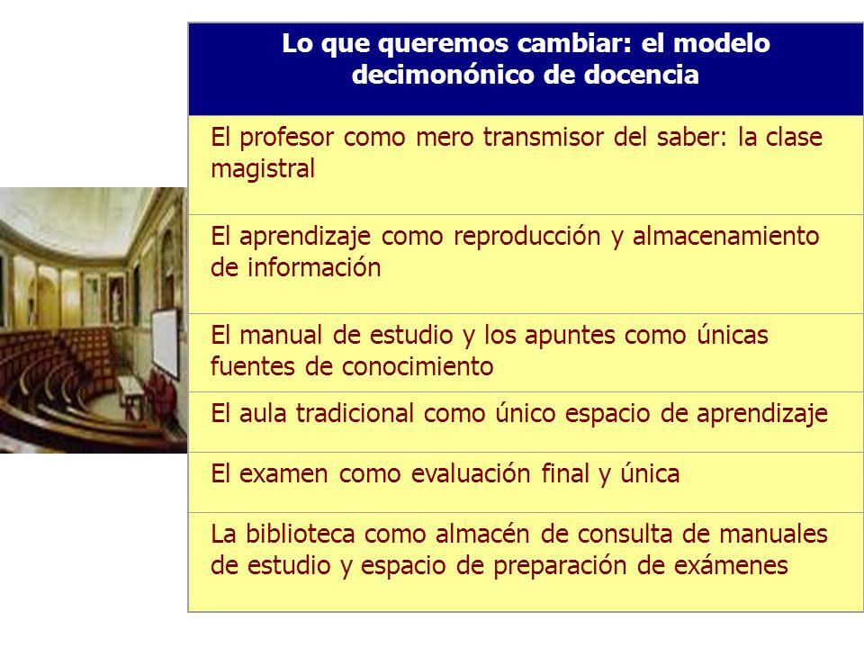 Lo que queremos cambiar: el modelo decimonónico de docencia El profesor como mero transmisor del saber: la clase magistral El aprendizaje como reprodu