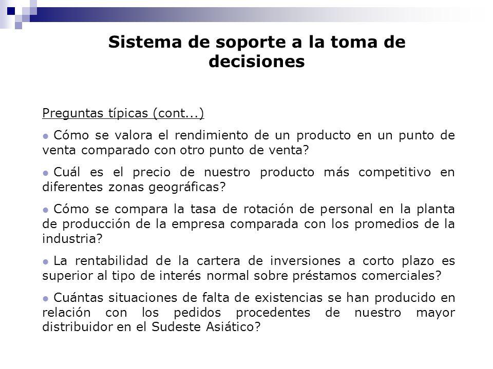 Sistema de soporte a la toma de decisiones Preguntas típicas (cont...) l Cómo se valora el rendimiento de un producto en un punto de venta comparado c