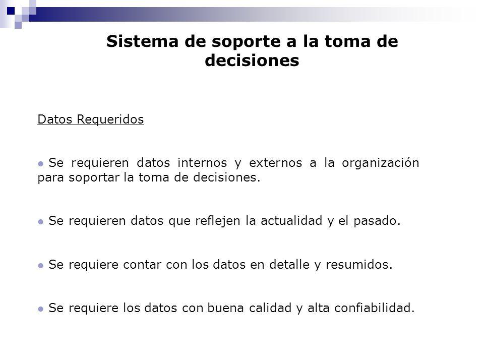 Datos Requeridos l Se requieren datos internos y externos a la organización para soportar la toma de decisiones. l Se requieren datos que reflejen la