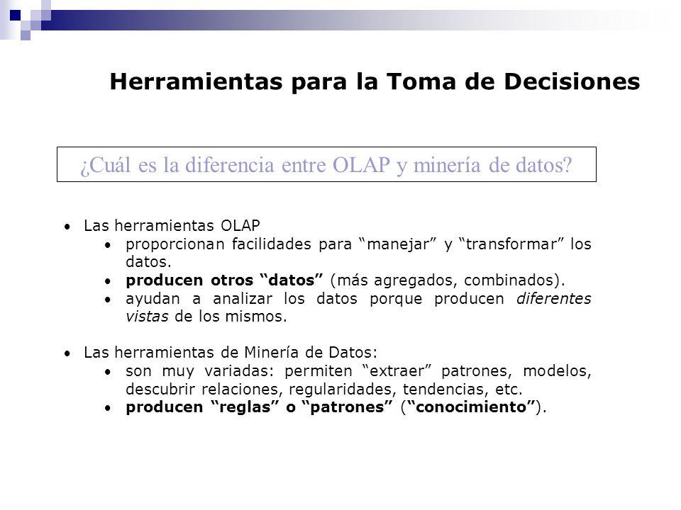 Herramientas para la Toma de Decisiones Las herramientas OLAP proporcionan facilidades para manejar y transformar los datos. producen otros datos (más