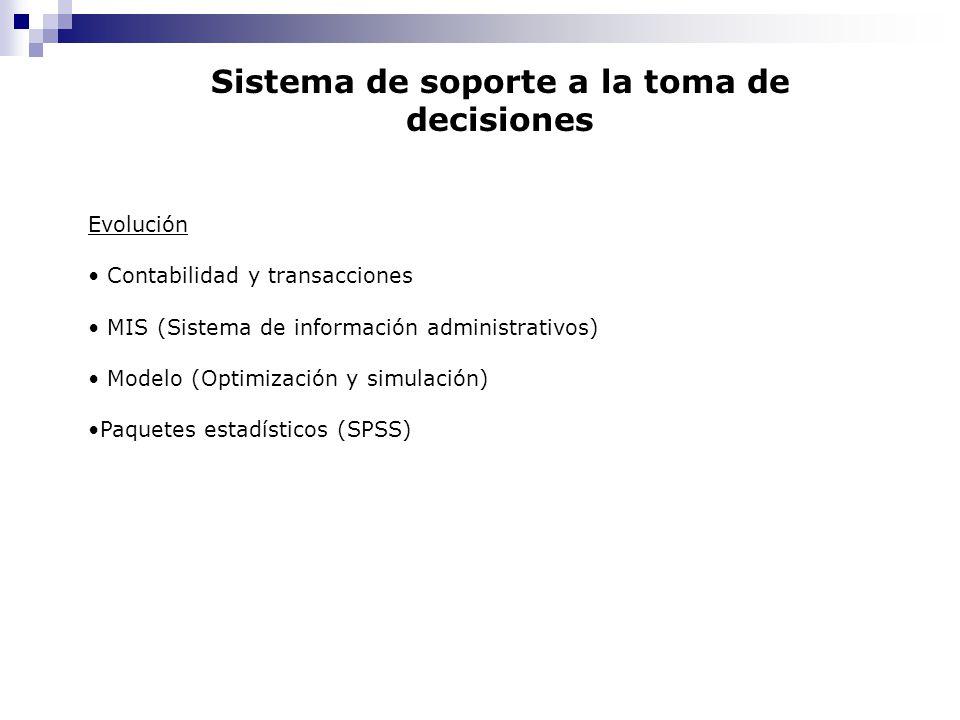 Sistema de soporte a la toma de decisiones Evolución Contabilidad y transacciones MIS (Sistema de información administrativos) Modelo (Optimización y