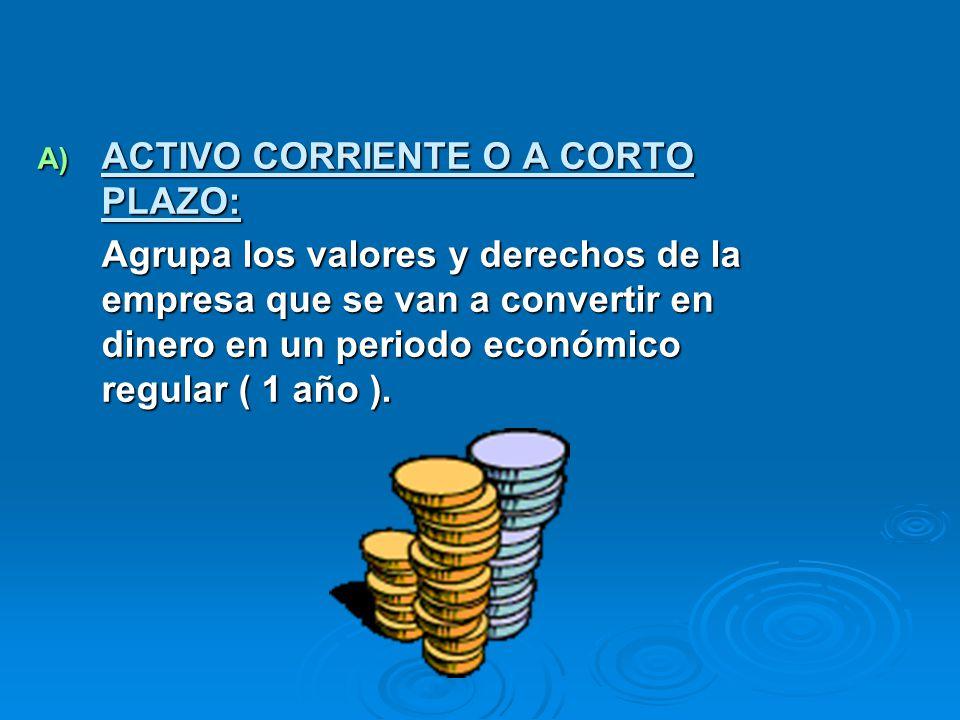 A) ACTIVO CORRIENTE O A CORTO PLAZO: Agrupa los valores y derechos de la empresa que se van a convertir en dinero en un periodo económico regular ( 1