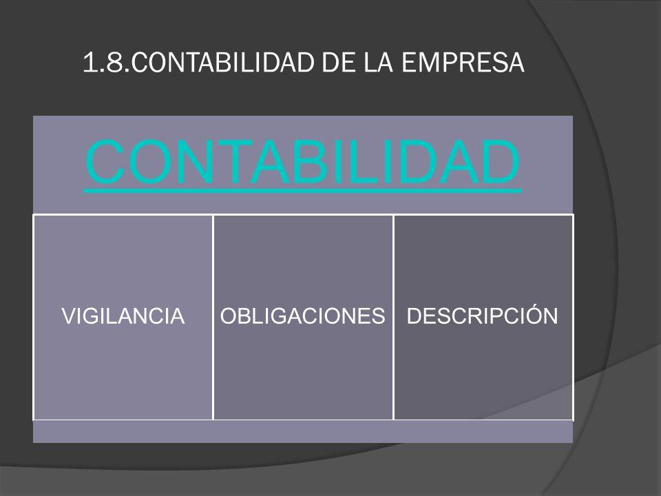 1.8.CONTABILIDAD DE LA EMPRESA CONTABILIDAD VIGILANCIAOBLIGACIONESDESCRIPCIÓN
