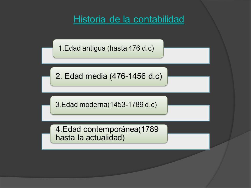 Historia de la contabilidad 1.Edad antigua (hasta 476 d.c) 2.