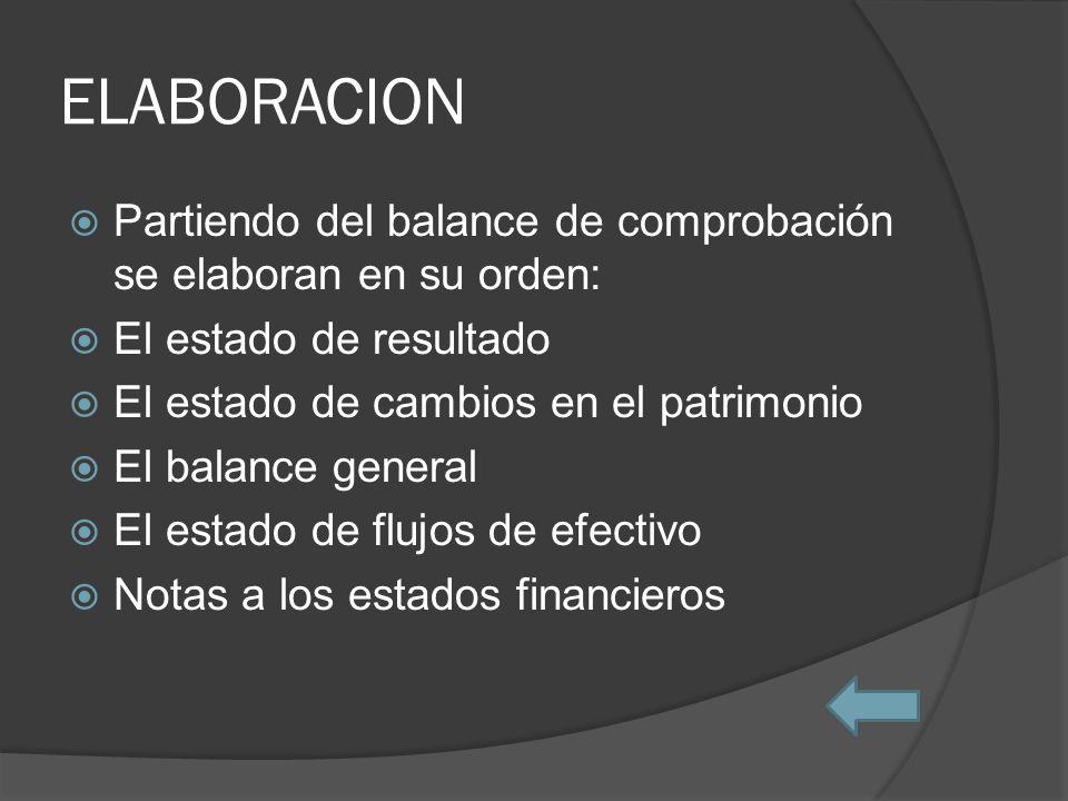 ELABORACION Partiendo del balance de comprobación se elaboran en su orden: El estado de resultado El estado de cambios en el patrimonio El balance general El estado de flujos de efectivo Notas a los estados financieros