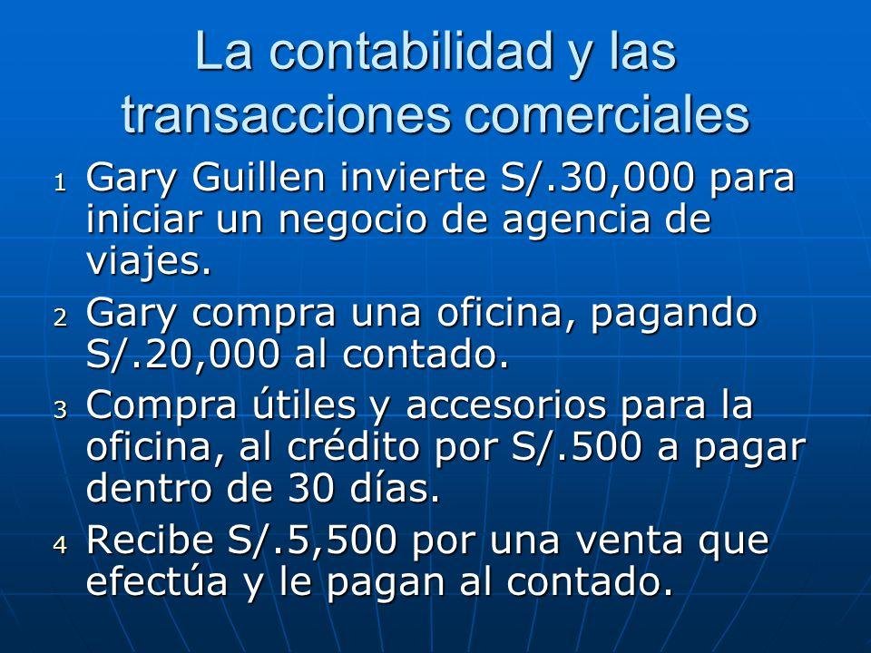 La contabilidad y las transacciones comerciales 1 Gary Guillen invierte S/.30,000 para iniciar un negocio de agencia de viajes. 2 Gary compra una ofic