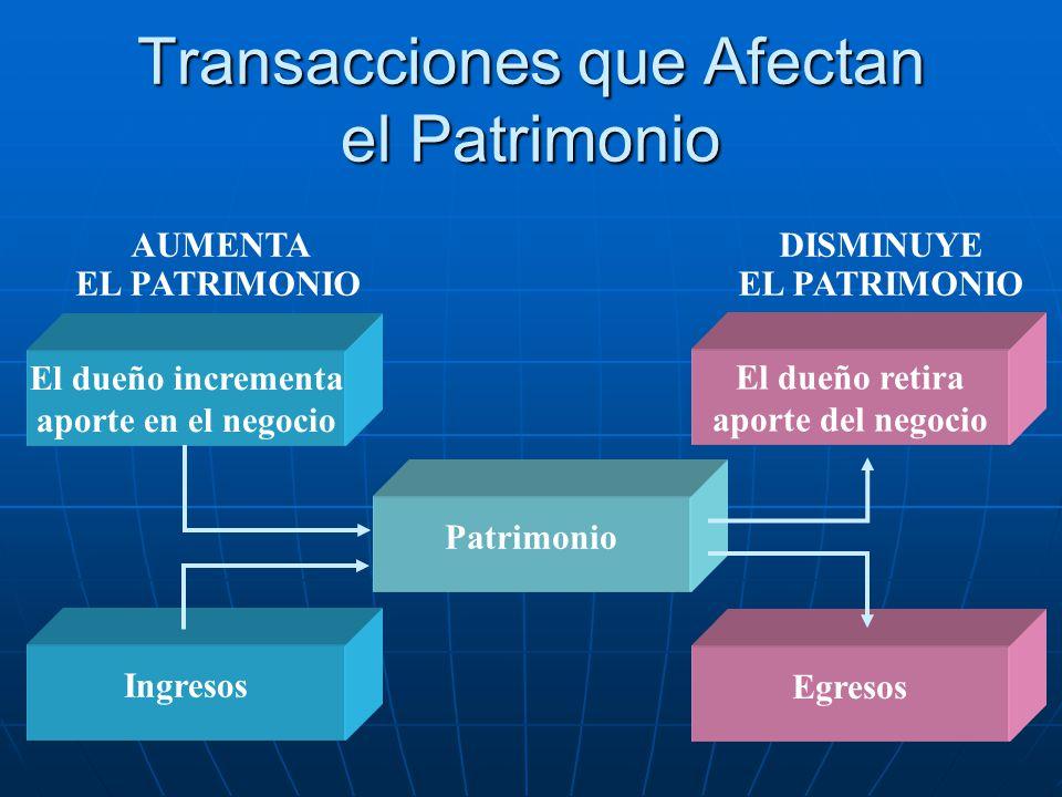 Transacciones que Afectan el Patrimonio AUMENTA EL PATRIMONIO DISMINUYE EL PATRIMONIO El dueño incrementa aporte en el negocio Ingresos Egresos El due