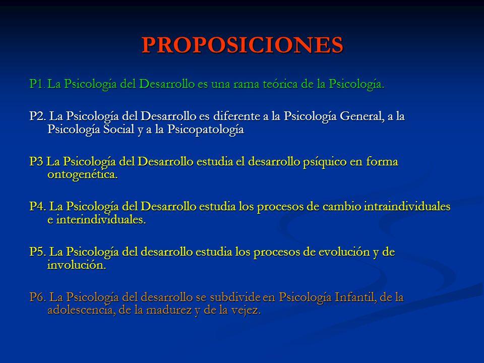 PROPOSICIONES P1. La Psicología del Desarrollo es una rama teórica de la Psicología. P2. La Psicología del Desarrollo es diferente a la Psicología Gen