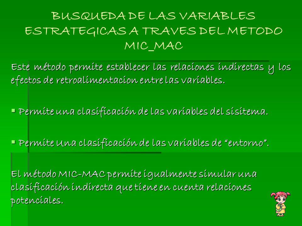 BUSQUEDA DE LAS VARIABLES ESTRATEGICAS A TRAVES DEL METODO MIC_MAC Este método permite establecer las relaciones indirectas y los efectos de retroalim