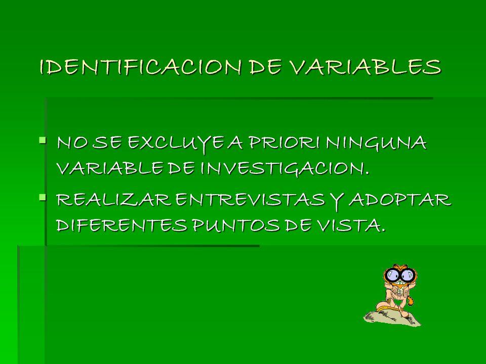 IDENTIFICACION DE VARIABLES NO SE EXCLUYE A PRIORI NINGUNA VARIABLE DE INVESTIGACION. NO SE EXCLUYE A PRIORI NINGUNA VARIABLE DE INVESTIGACION. REALIZ
