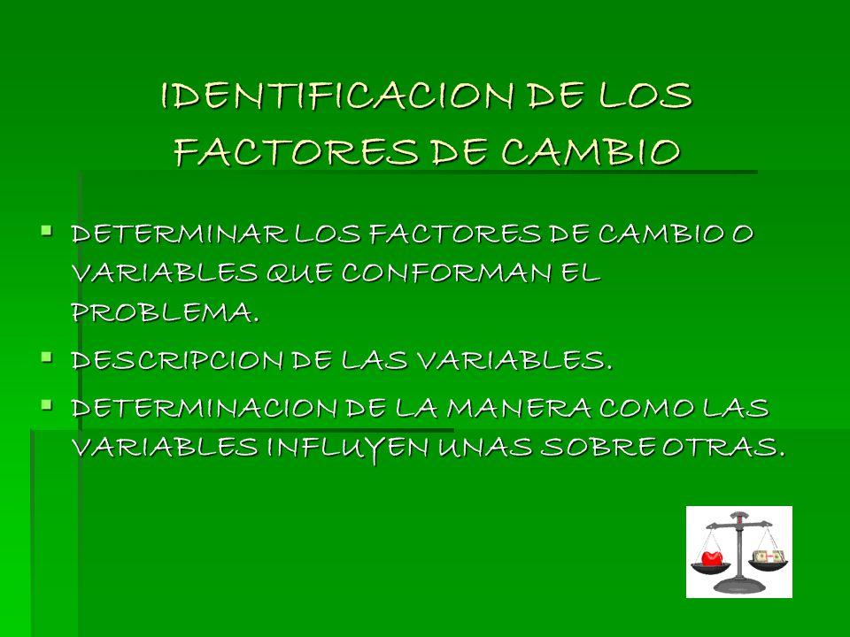IDENTIFICACION DE LOS FACTORES DE CAMBIO DETERMINAR LOS FACTORES DE CAMBIO O VARIABLES QUE CONFORMAN EL PROBLEMA. DETERMINAR LOS FACTORES DE CAMBIO O