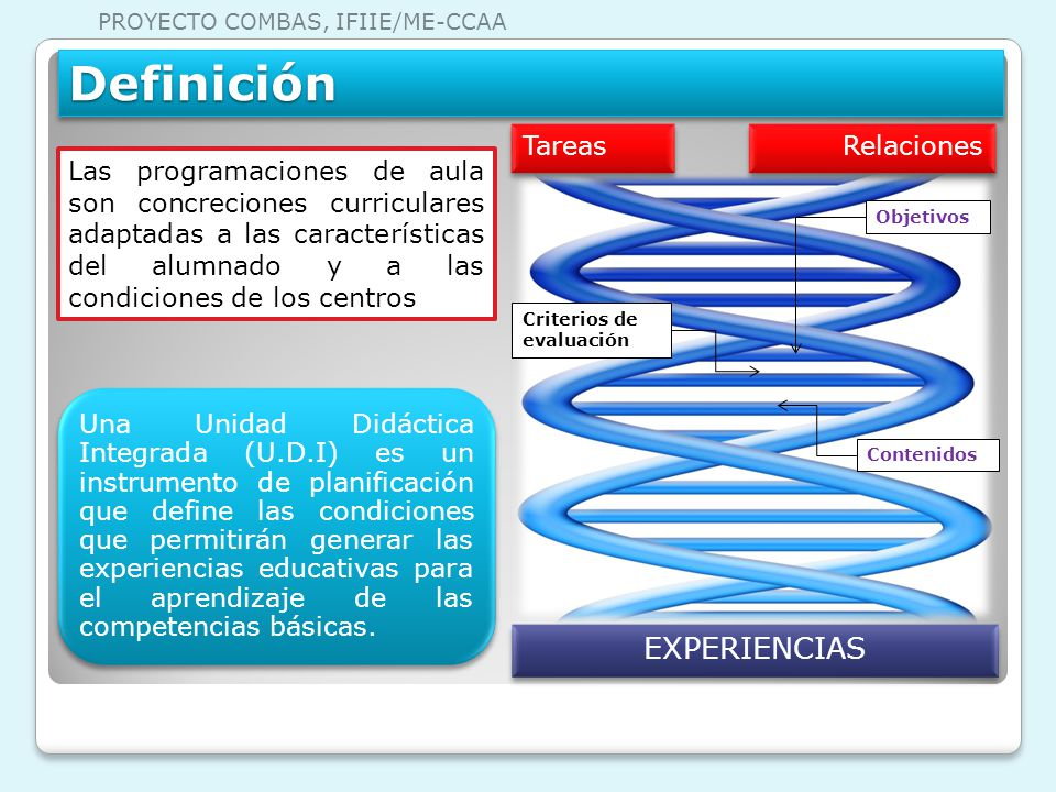 DefiniciónDefinición Una Unidad Didáctica Integrada (U.D.I) es un instrumento de planificación que define las condiciones que permitirán generar las e