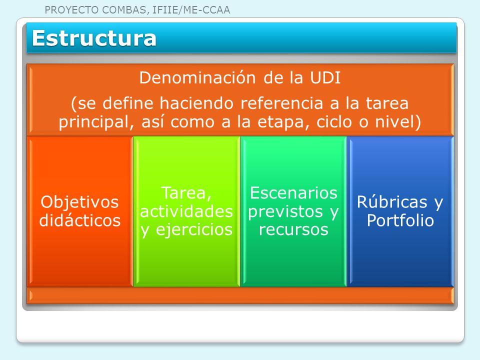 Denominación de la UDI (se define haciendo referencia a la tarea principal, así como a la etapa, ciclo o nivel) Objetivos didácticos Tarea, actividade