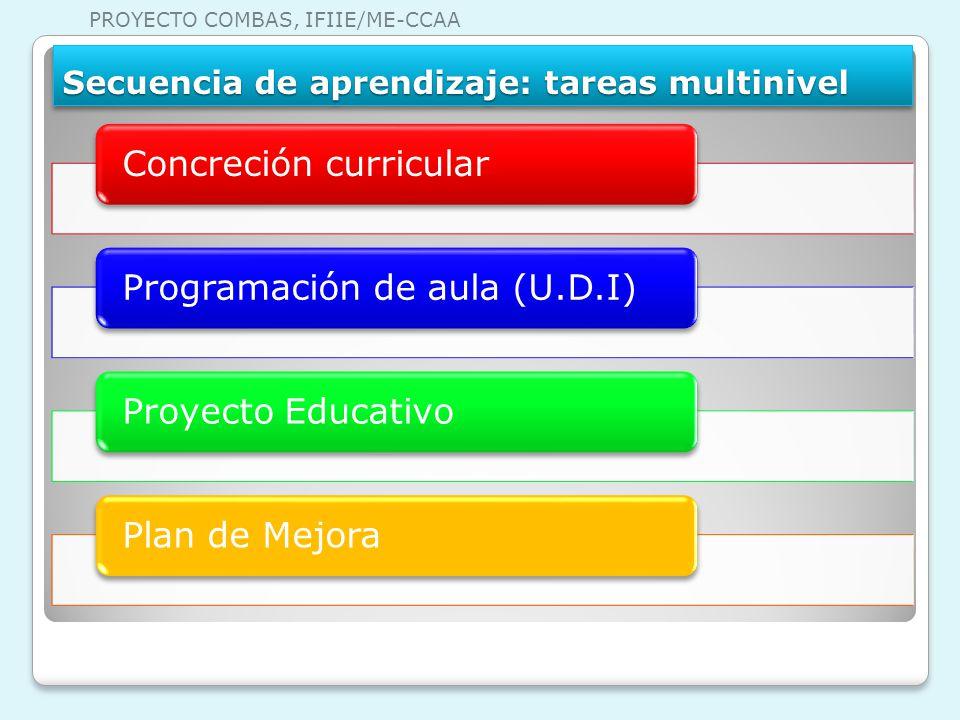 Secuencia de aprendizaje: tareas multinivel Concreción curricularProgramación de aula (U.D.I)Proyecto EducativoPlan de Mejora PROYECTO COMBAS, IFIIE/M