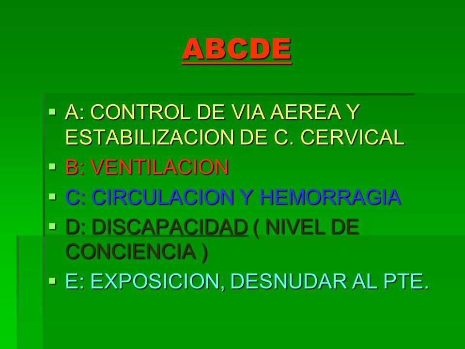 ABCDE A: CONTROL DE VIA AEREA Y ESTABILIZACION DE C. CERVICAL A: CONTROL DE VIA AEREA Y ESTABILIZACION DE C. CERVICAL B: VENTILACION B: VENTILACION C: