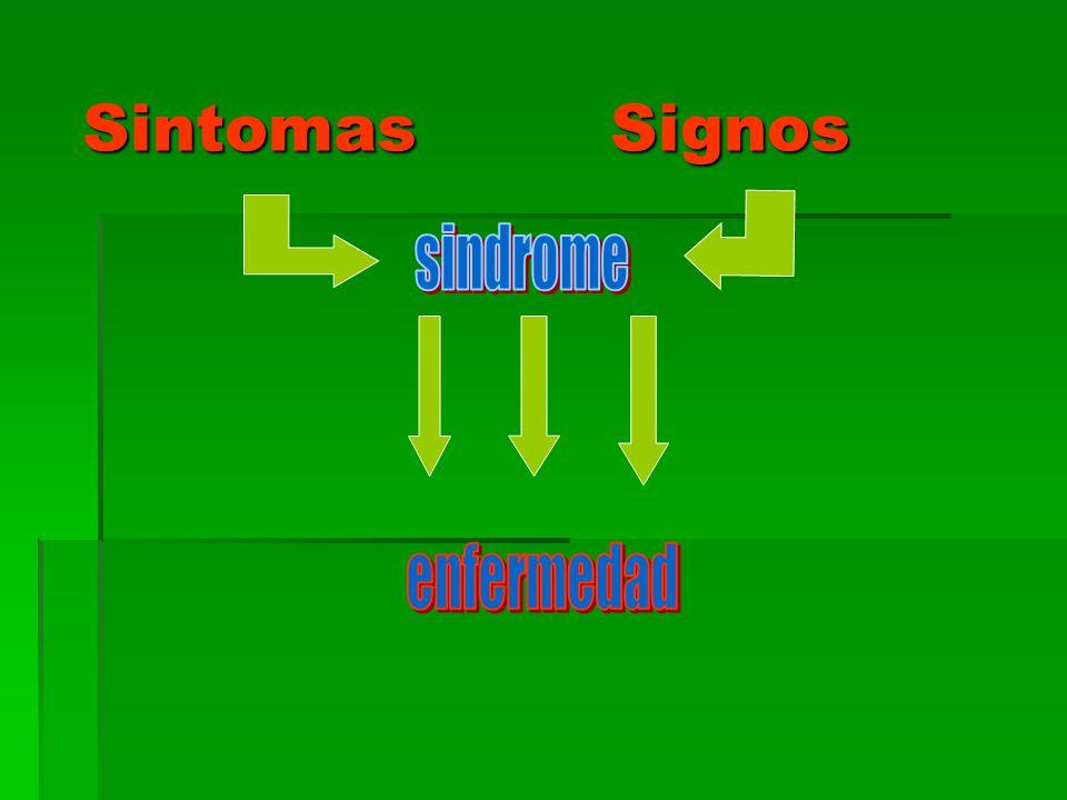 Sintomas Signos Sintomas Signos