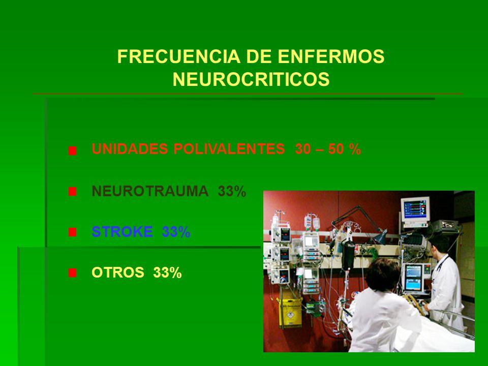 UNIDADES POLIVALENTES 30 – 50 % NEUROTRAUMA 33% OTROS 33% STROKE 33% FRECUENCIA DE ENFERMOS NEUROCRITICOS
