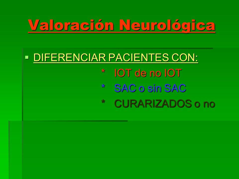 Valoración Neurológica DIFERENCIAR PACIENTES CON: DIFERENCIAR PACIENTES CON: * IOT de no IOT * IOT de no IOT * SAC o sin SAC * SAC o sin SAC * CURARIZ