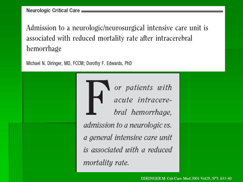 DIRINGER M. Crit Care Med 2001 Vol29, Nº3. 635-40