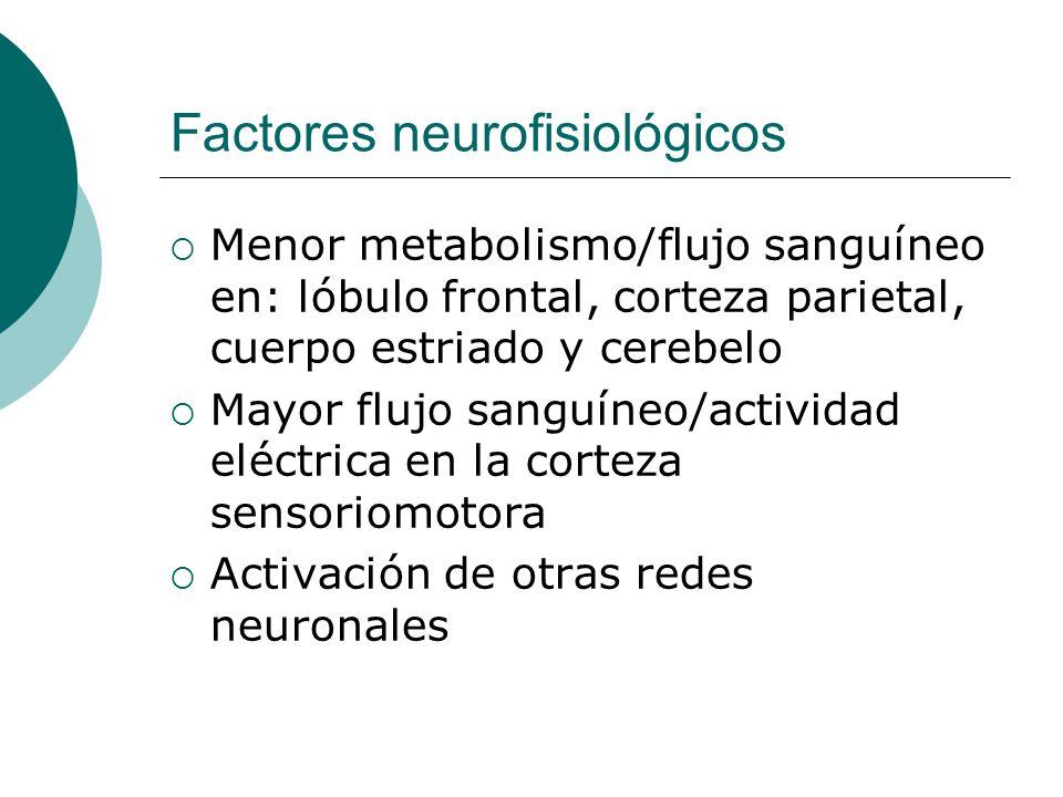 Factores neurofisiológicos Menor metabolismo/flujo sanguíneo en: lóbulo frontal, corteza parietal, cuerpo estriado y cerebelo Mayor flujo sanguíneo/ac