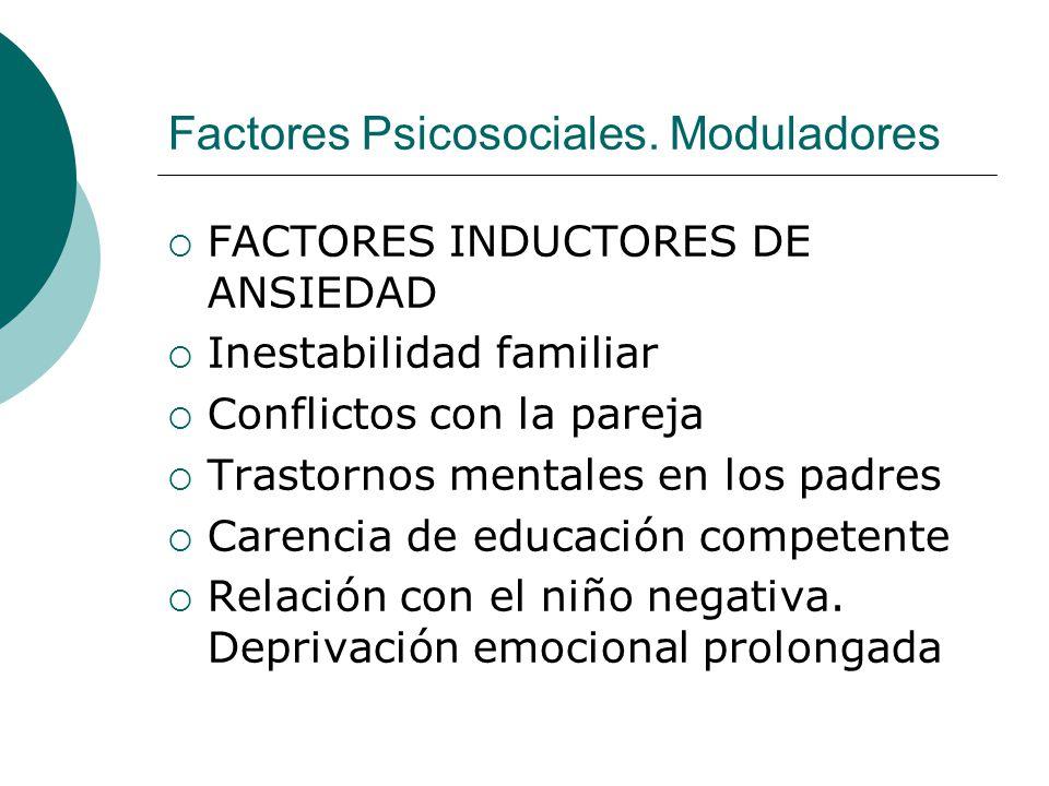 Factores Psicosociales. Moduladores FACTORES INDUCTORES DE ANSIEDAD Inestabilidad familiar Conflictos con la pareja Trastornos mentales en los padres