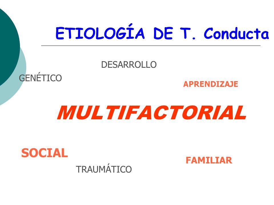 MULTIFACTORIAL GENÉTICO DESARROLLO APRENDIZAJE SOCIAL FAMILIAR TRAUMÁTICO ETIOLOGÍA DE T. Conducta