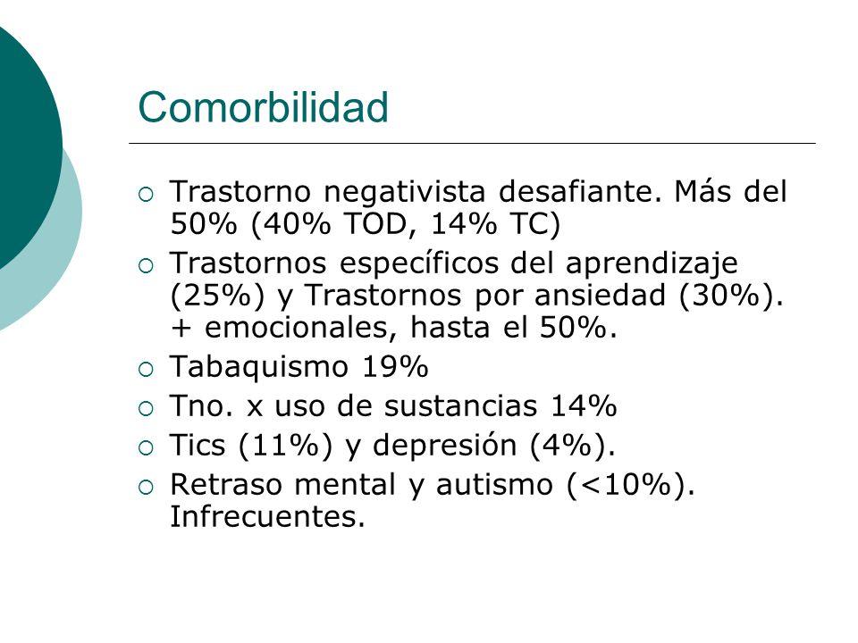 Comorbilidad Trastorno negativista desafiante. Más del 50% (40% TOD, 14% TC) Trastornos específicos del aprendizaje (25%) y Trastornos por ansiedad (3
