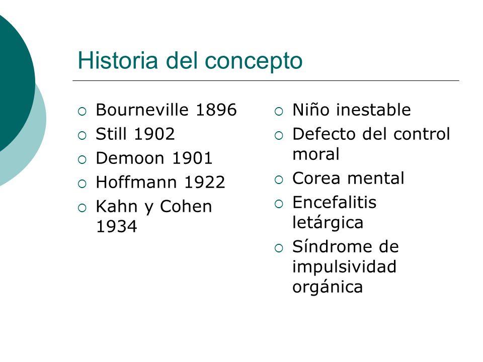 Historia del concepto Bourneville 1896 Still 1902 Demoon 1901 Hoffmann 1922 Kahn y Cohen 1934 Niño inestable Defecto del control moral Corea mental En