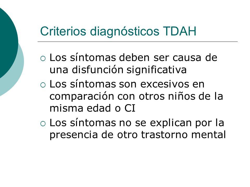 Criterios diagnósticos TDAH Los síntomas deben ser causa de una disfunción significativa Los síntomas son excesivos en comparación con otros niños de