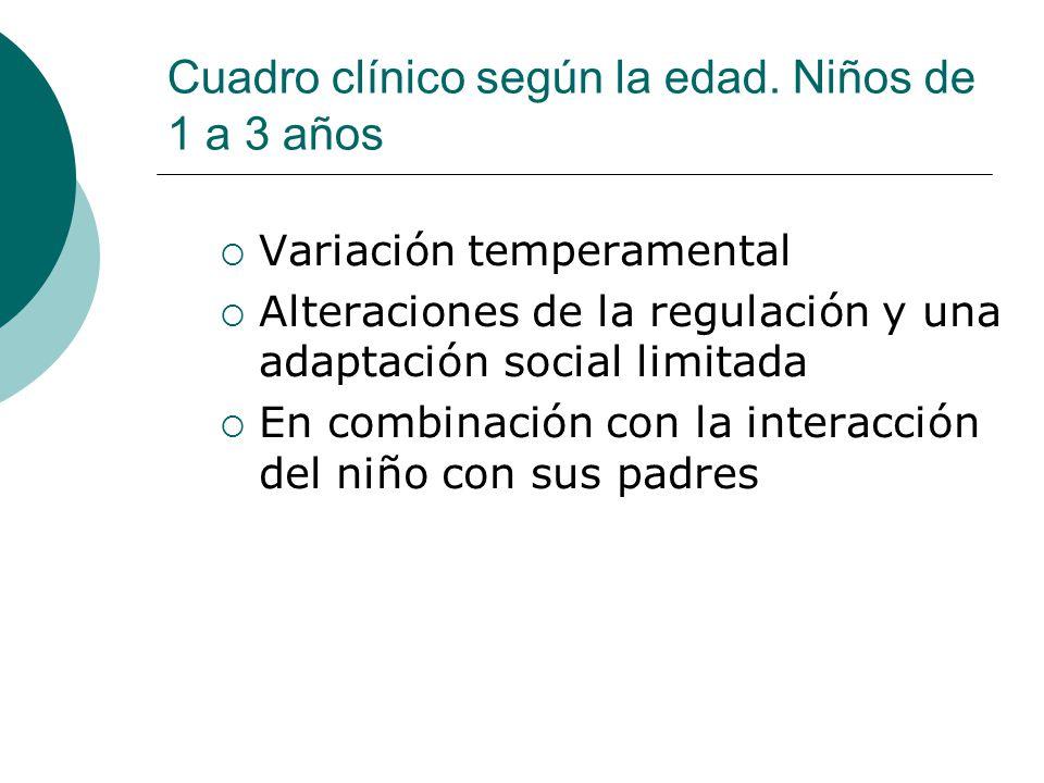 Cuadro clínico según la edad. Niños de 1 a 3 años Variación temperamental Alteraciones de la regulación y una adaptación social limitada En combinació