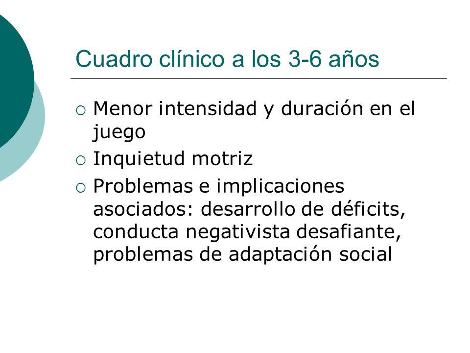 Cuadro clínico a los 3-6 años Menor intensidad y duración en el juego Inquietud motriz Problemas e implicaciones asociados: desarrollo de déficits, co
