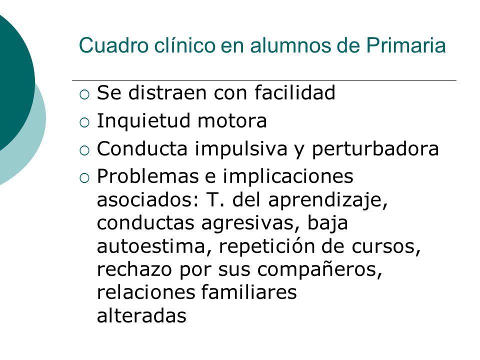 Cuadro clínico en alumnos de Primaria Se distraen con facilidad Inquietud motora Conducta impulsiva y perturbadora Problemas e implicaciones asociados