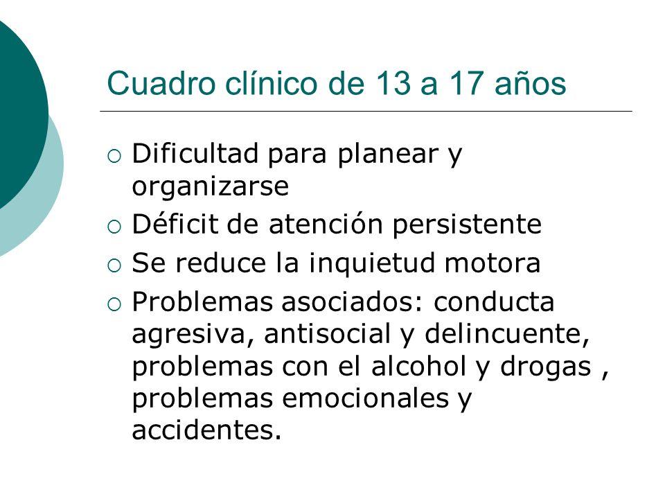 Cuadro clínico de 13 a 17 años Dificultad para planear y organizarse Déficit de atención persistente Se reduce la inquietud motora Problemas asociados