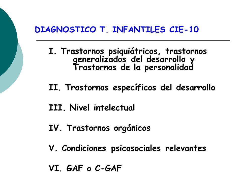 DIAGNOSTICO T. INFANTILES CIE-10 I. Trastornos psiquiátricos, trastornos generalizados del desarrollo y Trastornos de la personalidad II. Trastornos e