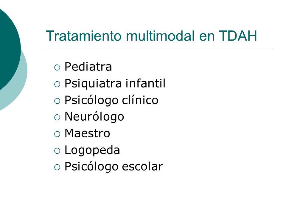 Tratamiento multimodal en TDAH Pediatra Psiquiatra infantil Psicólogo clínico Neurólogo Maestro Logopeda Psicólogo escolar