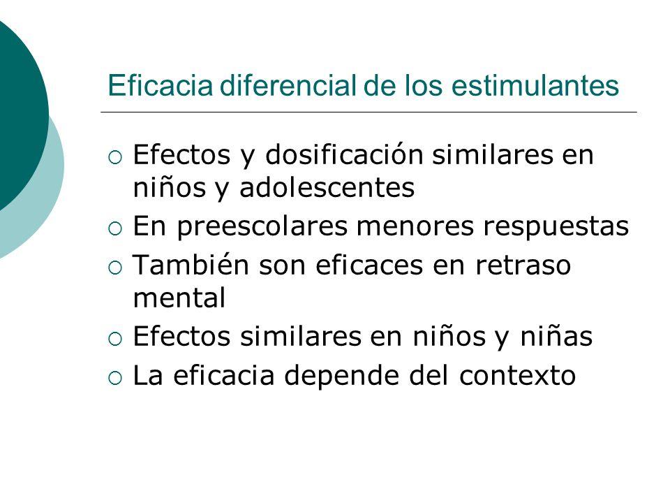 Eficacia diferencial de los estimulantes Efectos y dosificación similares en niños y adolescentes En preescolares menores respuestas También son efica