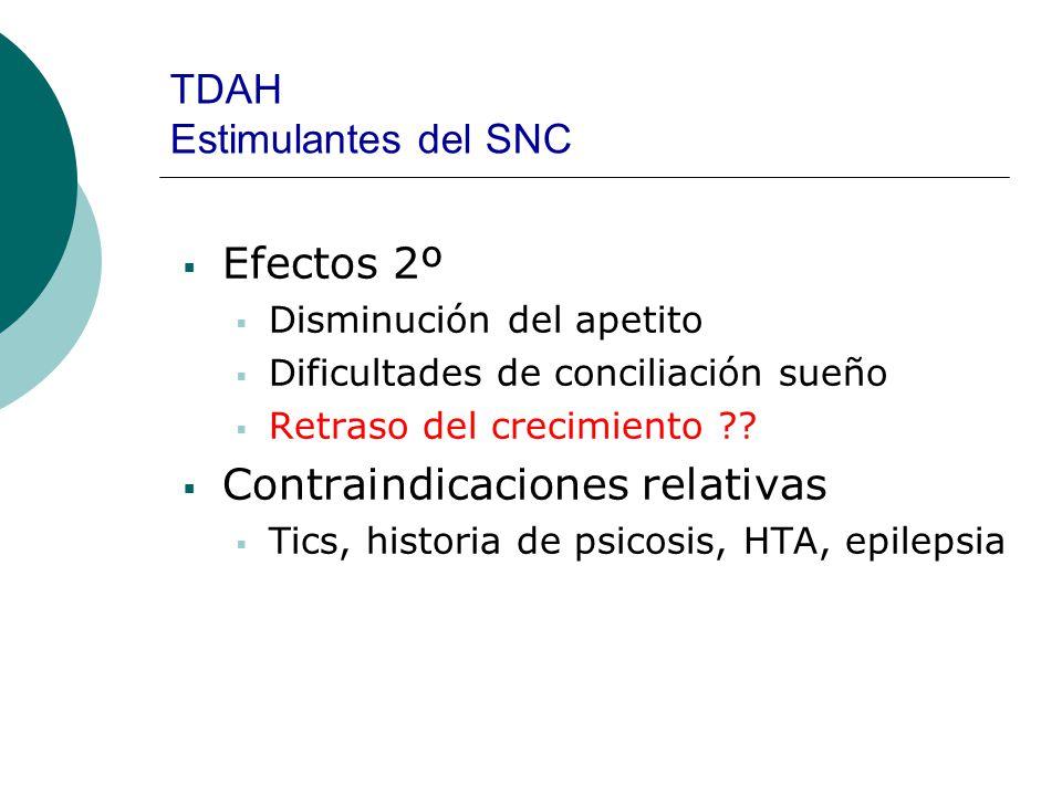 TDAH Estimulantes del SNC Efectos 2º Disminución del apetito Dificultades de conciliación sueño Retraso del crecimiento ?? Contraindicaciones relativa