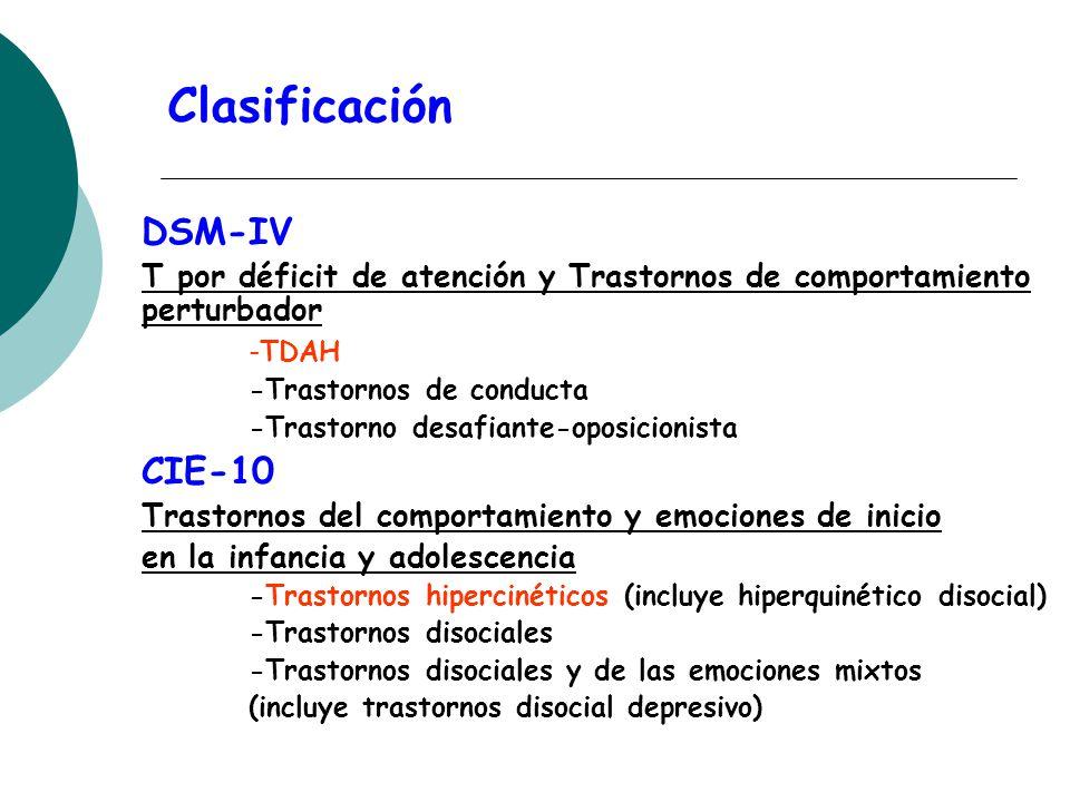 Clasificación DSM-IV T por déficit de atención y Trastornos de comportamiento perturbador -TDAH -Trastornos de conducta -Trastorno desafiante-oposicio