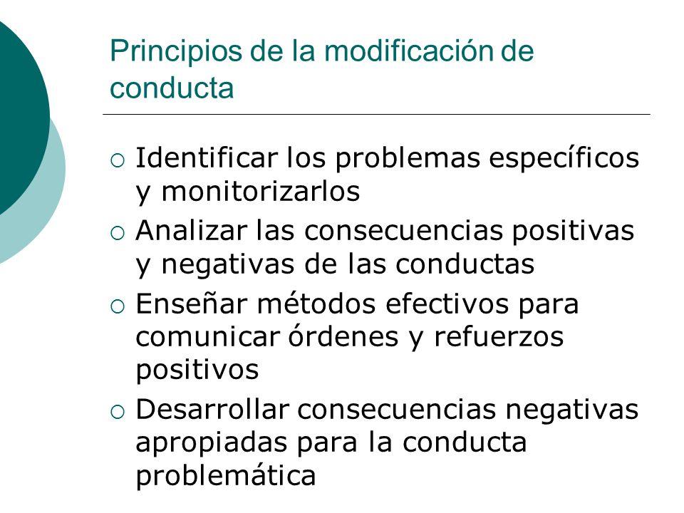 Principios de la modificación de conducta Identificar los problemas específicos y monitorizarlos Analizar las consecuencias positivas y negativas de l