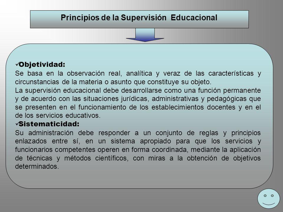 Principios de la Supervisión Educacional Objetividad: Se basa en la observación real, analítica y veraz de las características y circunstancias de la