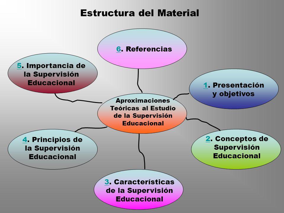 Estructura del Material Aproximaciones Teóricas al Estudio de la Supervisión Educacional 11. Presentación y objetivos 22. Conceptos de Supervisión Edu