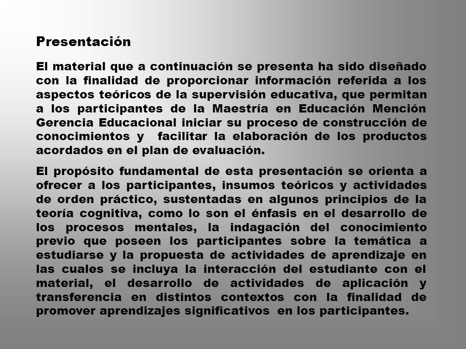 Contenido de la Presentación Características de la Supervisión Educacional Principios de la Supervisión Educacional Importancia de la Supervisión Educacional Concepto de Supervisión Educacional