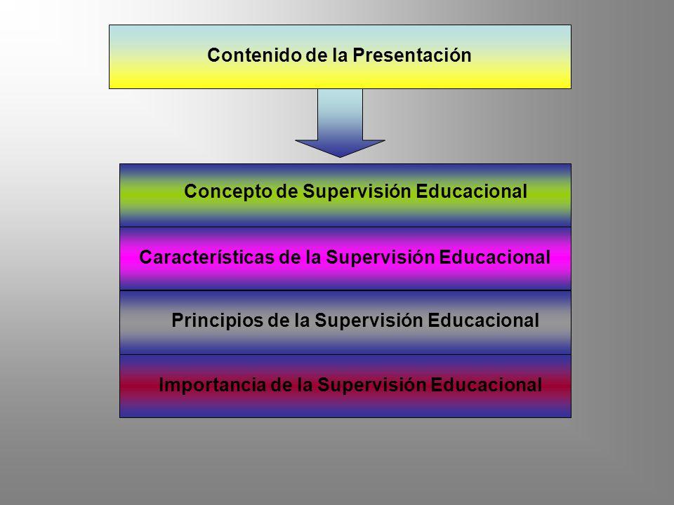Contenido de la Presentación Características de la Supervisión Educacional Principios de la Supervisión Educacional Importancia de la Supervisión Educ