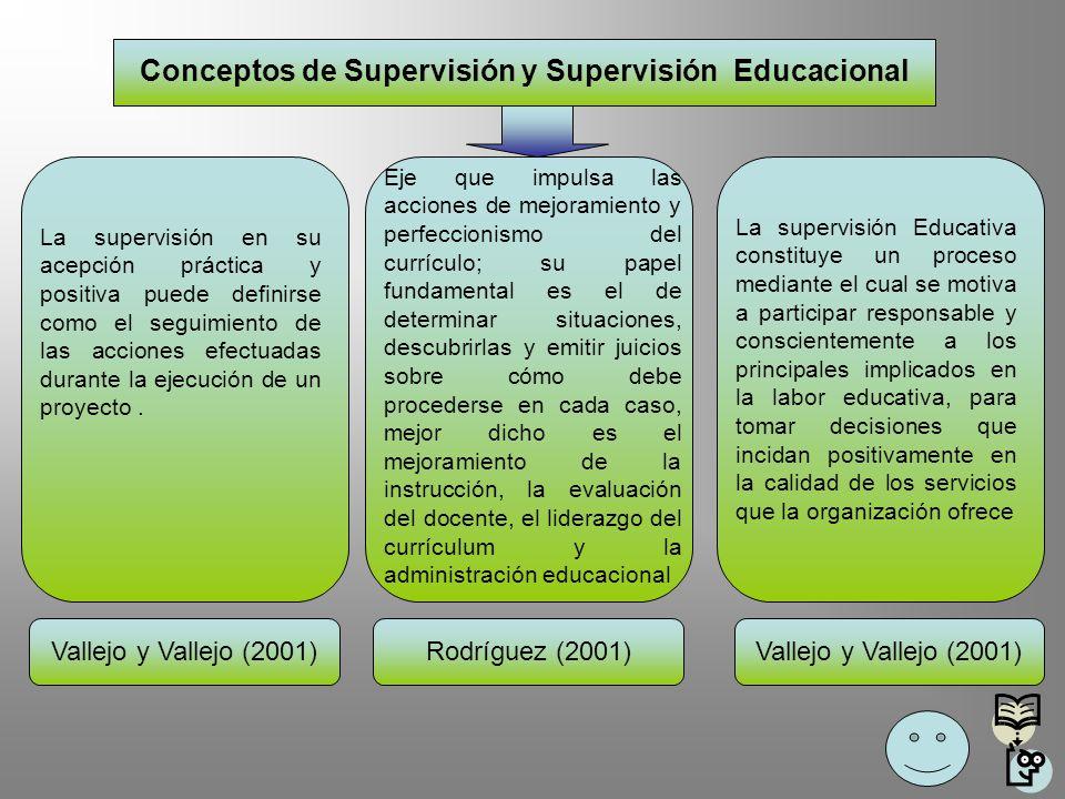 Conceptos de Supervisión y Supervisión Educacional La supervisión en su acepción práctica y positiva puede definirse como el seguimiento de las accion